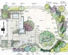 Landscape Garden Plan Decoration