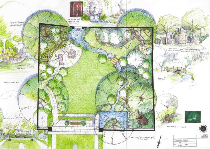Landscape garden plan decoration visualizations