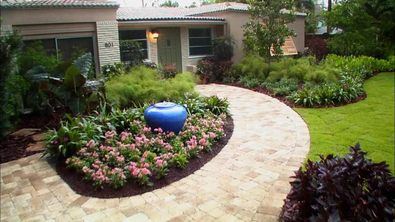 landscaping ideas for front yard - Front Garden Idea